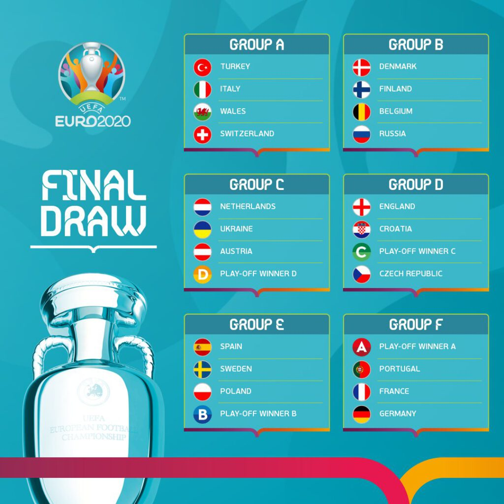 สายแข่ง-ยูโร2020